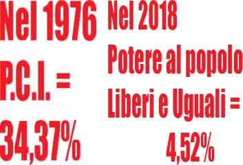 DOPO IL VOTO DEL 4 MARZO UN DATO E' CERTO...