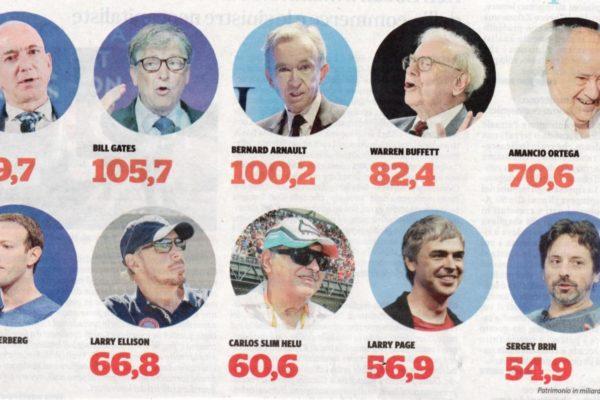 Siamo sicuri che questi sono gli uomini più ricchi del mondo, non vi sembra che manchi qualcuno?